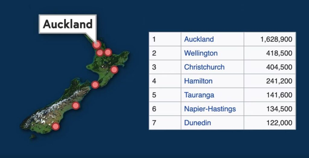 New Zealand Isolated Cities